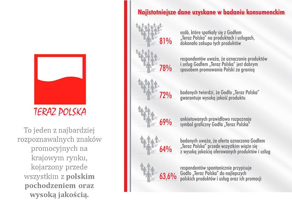 To jeden z najbardziej rozpoznawalnych znaków promocyjnych na krajowym rynku, kojarzony przede wszystkim z polskim pochodzeniem oraz wysoką jakością.