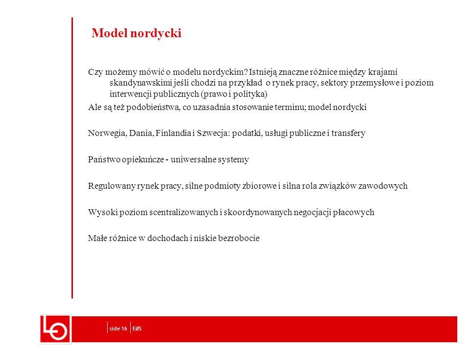 Model nordycki Czy możemy mówić o modelu nordyckim.