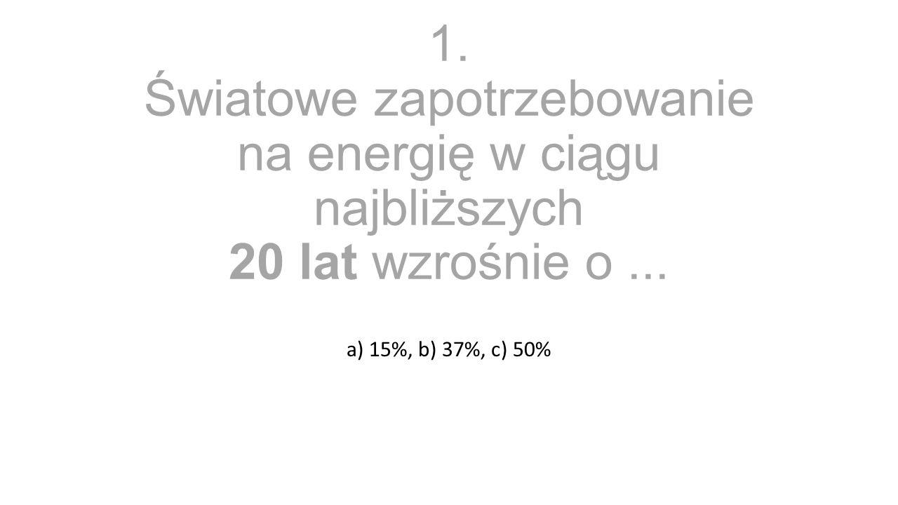 1. Światowe zapotrzebowanie na energię w ciągu najbliższych 20 lat wzrośnie o... a) 15%, b) 37%, c) 50%
