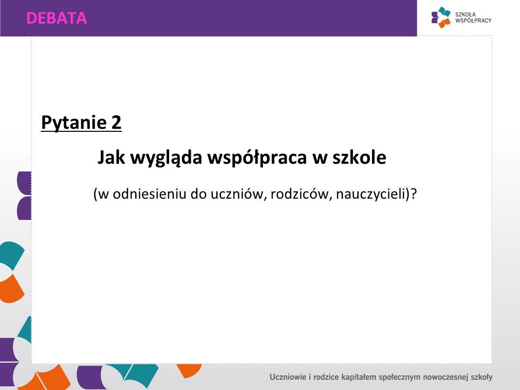 DEBATA Pytanie 2 Jak wygląda współpraca w szkole (w odniesieniu do uczniów, rodziców, nauczycieli)?