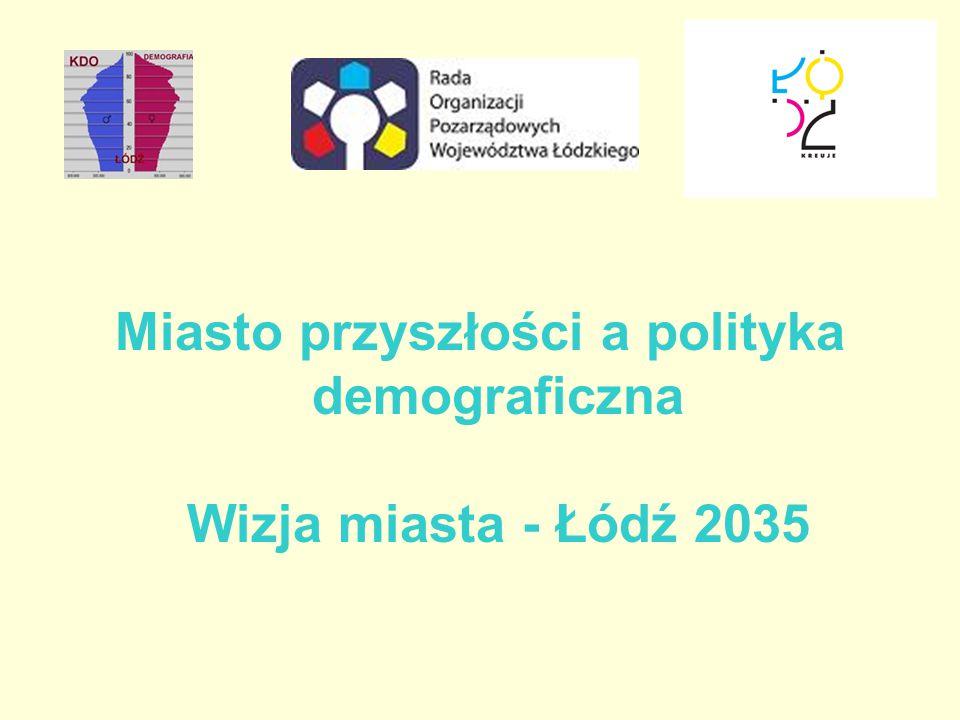 Miasto przyszłości a polityka demograficzna Wizja miasta - Łódź 2035