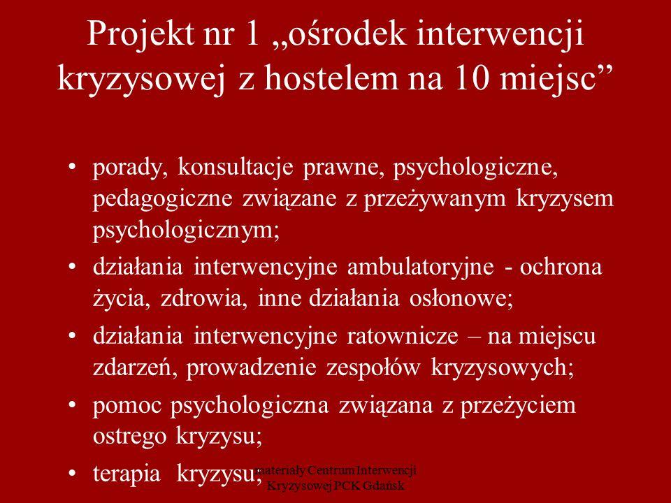 """Projekt nr 1 """"ośrodek interwencji kryzysowej z hostelem na 10 miejsc"""" porady, konsultacje prawne, psychologiczne, pedagogiczne związane z przeżywanym"""