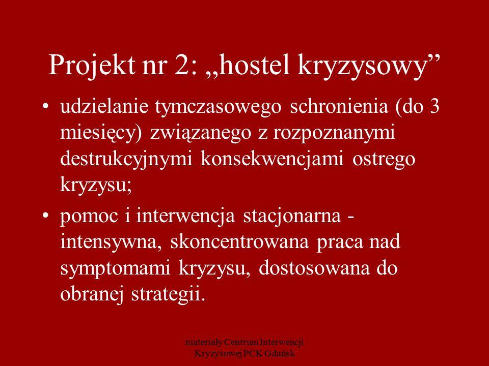 """Projekt nr 2: """"hostel kryzysowy"""" udzielanie tymczasowego schronienia (do 3 miesięcy) związanego z rozpoznanymi destrukcyjnymi konsekwencjami ostrego k"""