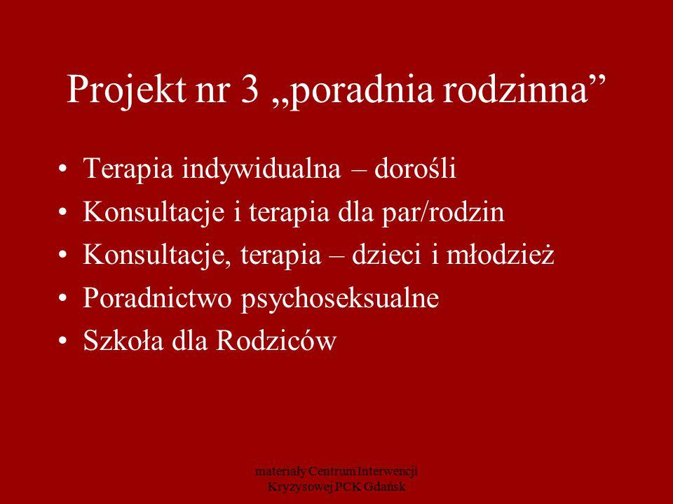 """Projekt nr 3 """"poradnia rodzinna"""" Terapia indywidualna – dorośli Konsultacje i terapia dla par/rodzin Konsultacje, terapia – dzieci i młodzież Poradnic"""