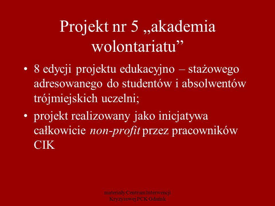 """Projekt nr 5 """"akademia wolontariatu"""" 8 edycji projektu edukacyjno – stażowego adresowanego do studentów i absolwentów trójmiejskich uczelni; projekt r"""
