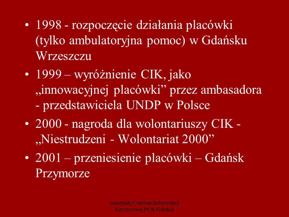 """1998 - rozpoczęcie działania placówki (tylko ambulatoryjna pomoc) w Gdańsku Wrzeszczu 1999 – wyróżnienie CIK, jako """"innowacyjnej placówki"""" przez ambas"""