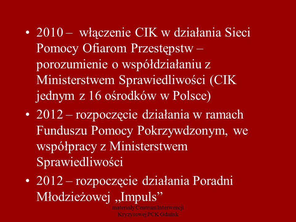 CIK w liczbach 24h/dobę; 7 dni w tygodniu; 8-10 pracowników etatowych (4 osoby z certyfikatem specjalisty); 20- 25 wolontariuszy; 15-20 współpracowników; 4.500 nowych zgłoszeń rocznie; materiały Centrum Interwencji Kryzysowej PCK Gdańsk