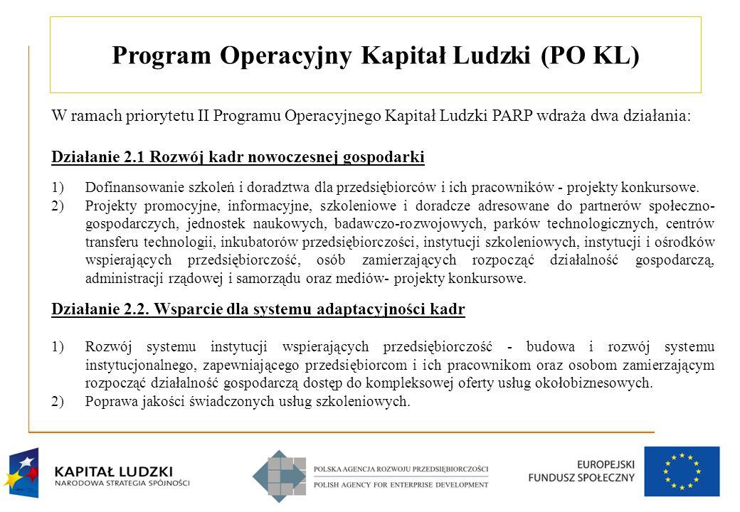 10 Program Operacyjny Kapitał Ludzki (PO KL) W ramach priorytetu II Programu Operacyjnego Kapitał Ludzki PARP wdraża dwa działania: Działanie 2.1 Rozwój kadr nowoczesnej gospodarki 1)Dofinansowanie szkoleń i doradztwa dla przedsiębiorców i ich pracowników - projekty konkursowe.