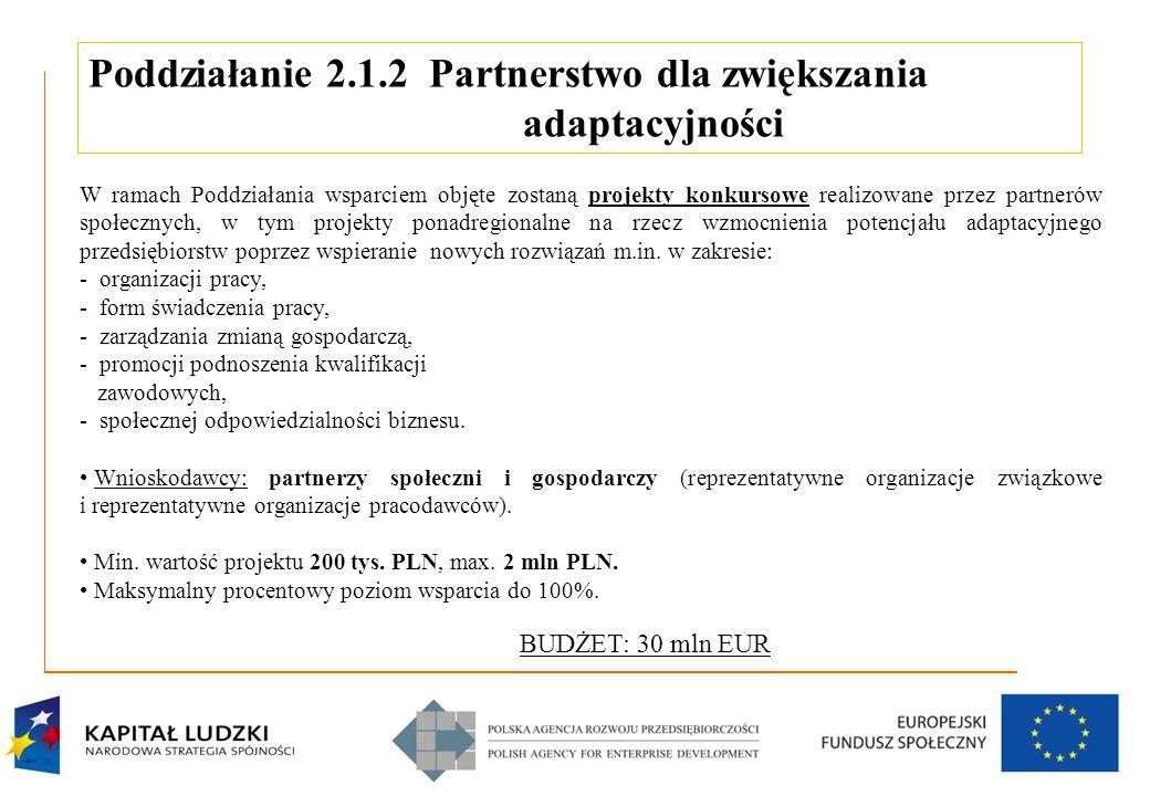 12 BUDŻET: 30 mln EUR W ramach Poddziałania wsparciem objęte zostaną projekty konkursowe realizowane przez partnerów społecznych, w tym projekty ponad