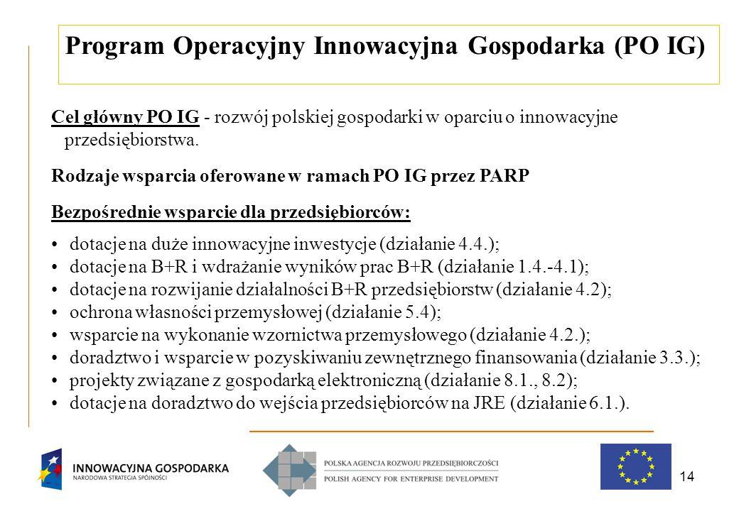 14 Program Operacyjny Innowacyjna Gospodarka (PO IG) Cel główny PO IG - rozwój polskiej gospodarki w oparciu o innowacyjne przedsiębiorstwa. Rodzaje w