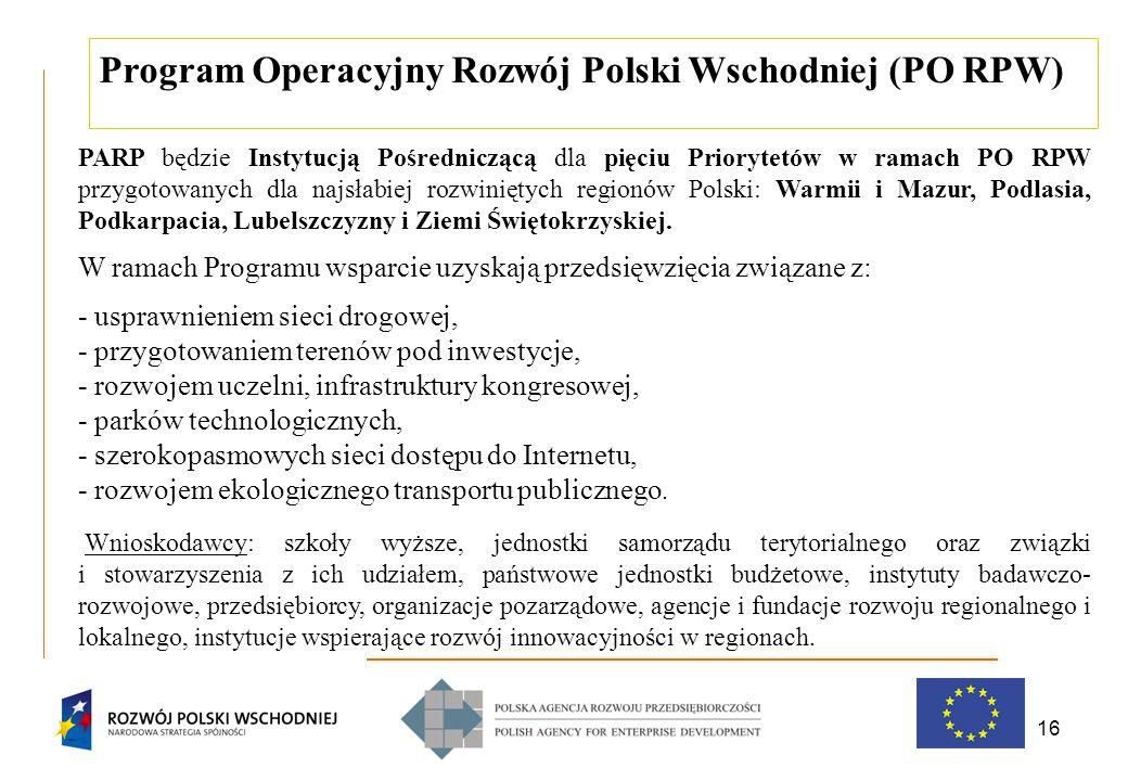 16 Program Operacyjny Rozwój Polski Wschodniej (PO RPW) PARP będzie Instytucją Pośredniczącą dla pięciu Priorytetów w ramach PO RPW przygotowanych dla najsłabiej rozwiniętych regionów Polski: Warmii i Mazur, Podlasia, Podkarpacia, Lubelszczyzny i Ziemi Świętokrzyskiej.