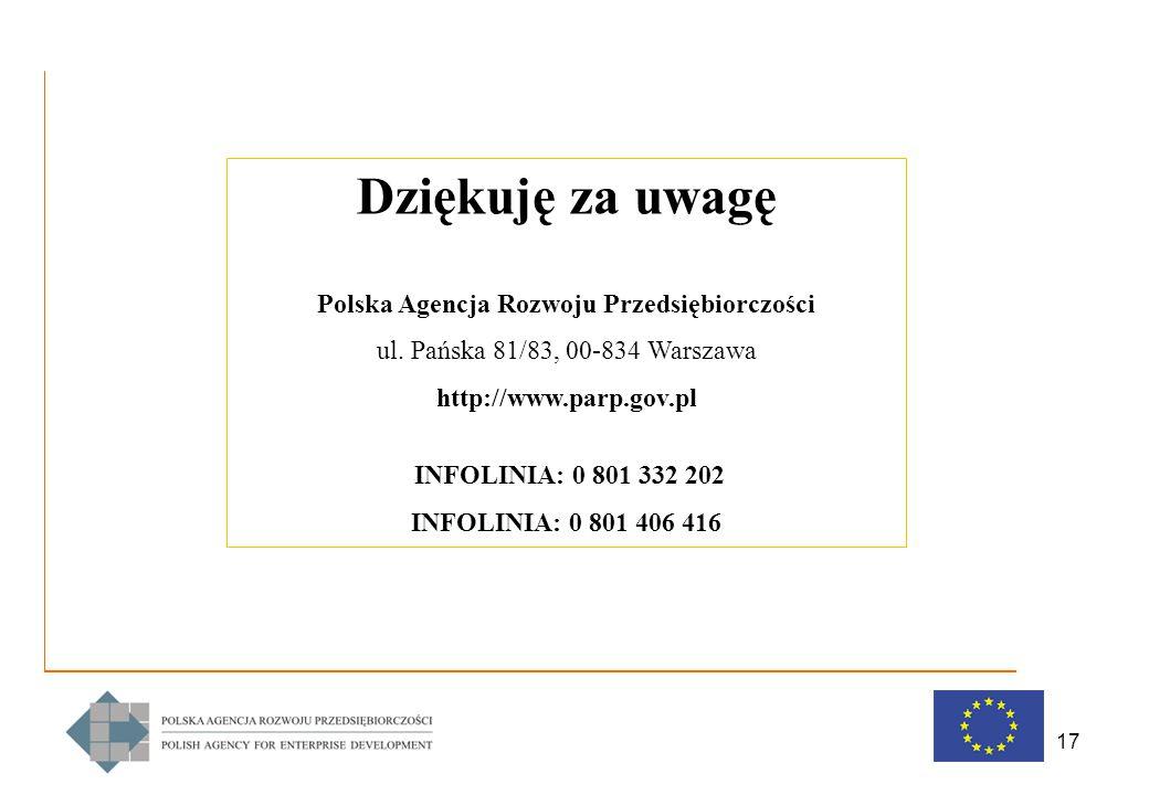 17 Dziękuję za uwagę Polska Agencja Rozwoju Przedsiębiorczości ul. Pańska 81/83, 00-834 Warszawa http://www.parp.gov.pl INFOLINIA: 0 801 332 202 INFOL