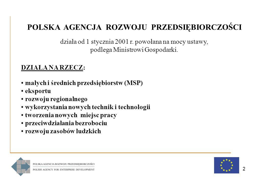 2 POLSKA AGENCJA ROZWOJU PRZEDSIĘBIORCZOŚCI działa od 1 stycznia 2001 r.