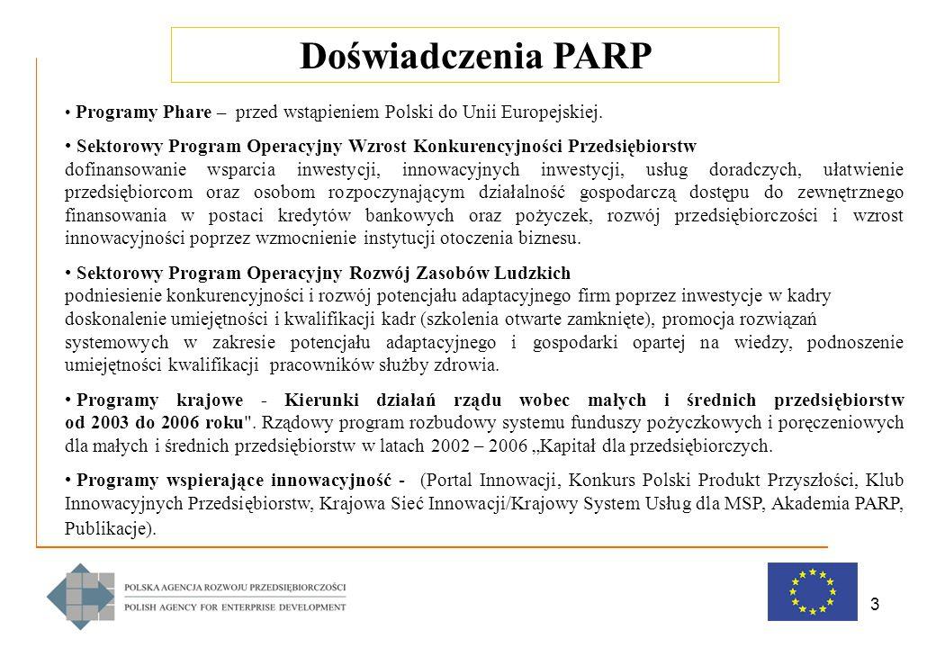 3 Doświadczenia PARP Programy Phare – przed wstąpieniem Polski do Unii Europejskiej. Sektorowy Program Operacyjny Wzrost Konkurencyjności Przedsiębior