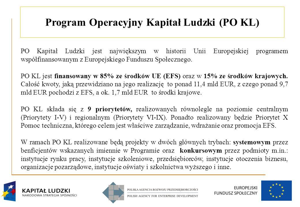 7 Program Operacyjny Kapitał Ludzki (PO KL) PO Kapitał Ludzki jest największym w historii Unii Europejskiej programem współfinansowanym z Europejskiego Funduszu Społecznego.