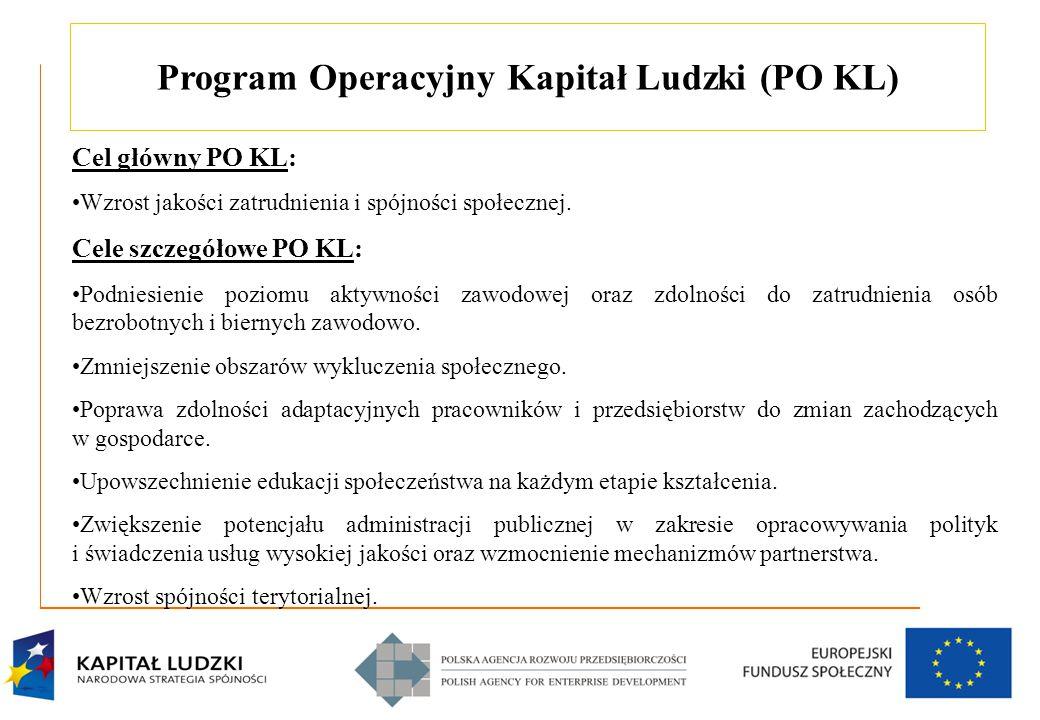 8 Program Operacyjny Kapitał Ludzki (PO KL) Cel główny PO KL: Wzrost jakości zatrudnienia i spójności społecznej. Cele szczegółowe PO KL: Podniesienie
