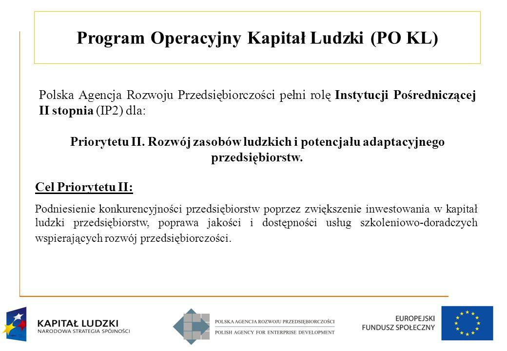 9 Program Operacyjny Kapitał Ludzki (PO KL) Polska Agencja Rozwoju Przedsiębiorczości pełni rolę Instytucji Pośredniczącej II stopnia (IP2) dla: Priorytetu II.