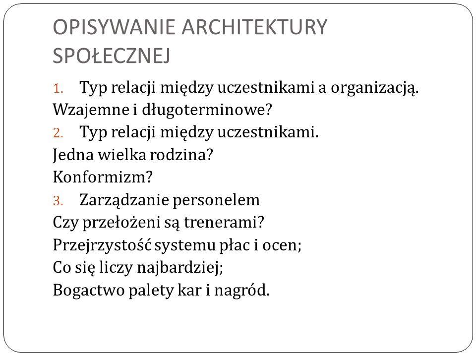 OPISYWANIE ARCHITEKTURY SPOŁECZNEJ 1. Typ relacji między uczestnikami a organizacją. Wzajemne i długoterminowe? 2. Typ relacji między uczestnikami. Je