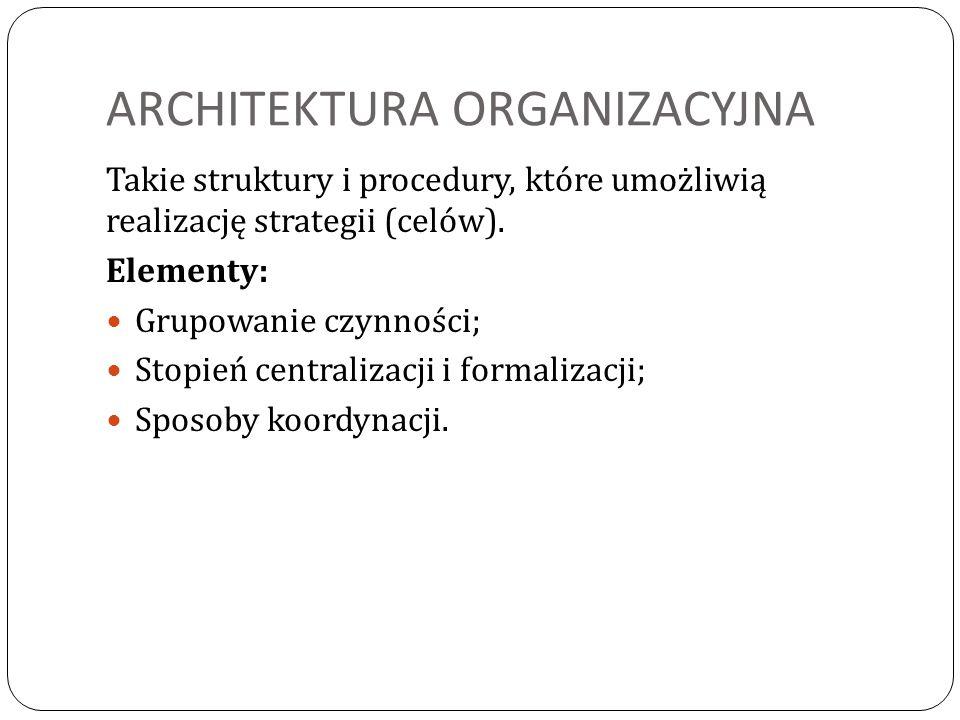 ARCHITEKTURA ORGANIZACYJNA Takie struktury i procedury, które umożliwią realizację strategii (celów). Elementy: Grupowanie czynności; Stopień centrali
