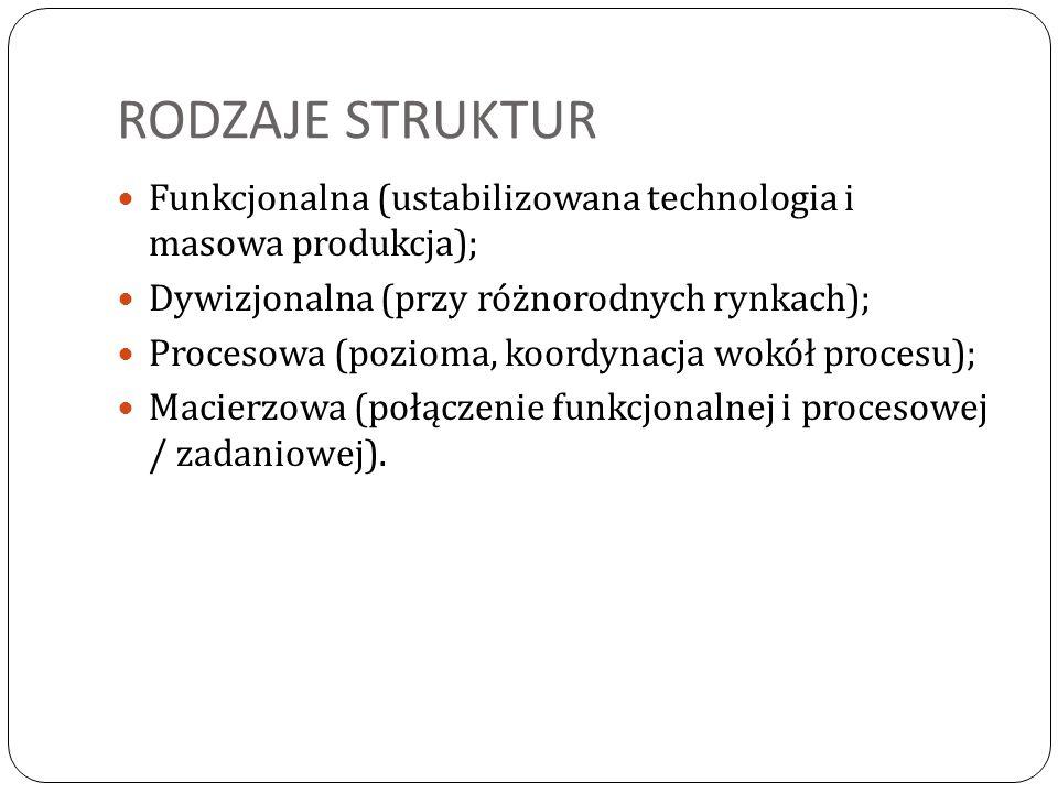 RODZAJE STRUKTUR Funkcjonalna (ustabilizowana technologia i masowa produkcja); Dywizjonalna (przy różnorodnych rynkach); Procesowa (pozioma, koordynac