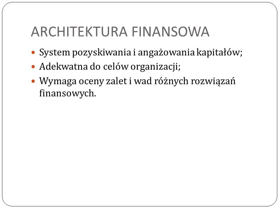 ARCHITEKTURA FINANSOWA System pozyskiwania i angażowania kapitałów; Adekwatna do celów organizacji; Wymaga oceny zalet i wad różnych rozwiązań finanso