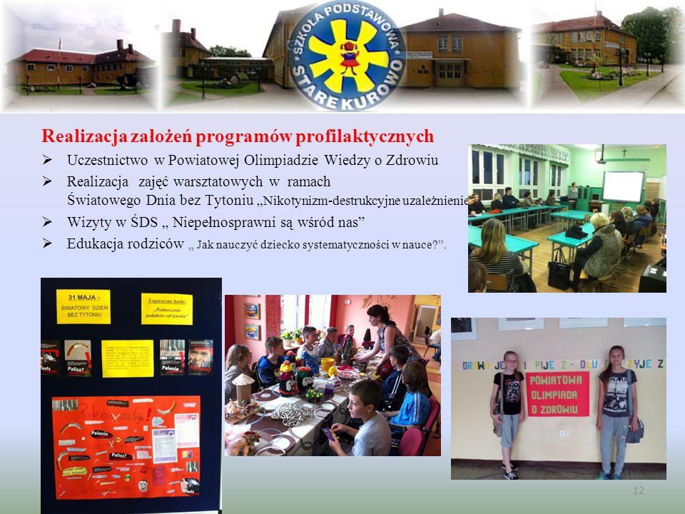 Realizacja założeń programów profilaktycznych  Uczestnictwo w Powiatowej Olimpiadzie Wiedzy o Zdrowiu  Realizacja zajęć warsztatowych w ramach Świat