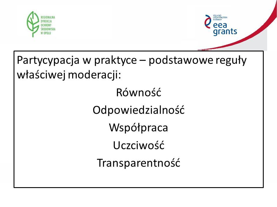 Partycypacja w praktyce – planowanie procesu Partycypacja w praktyce – podstawowe reguły właściwej moderacji: Równość Odpowiedzialność Współpraca Uczciwość Transparentność