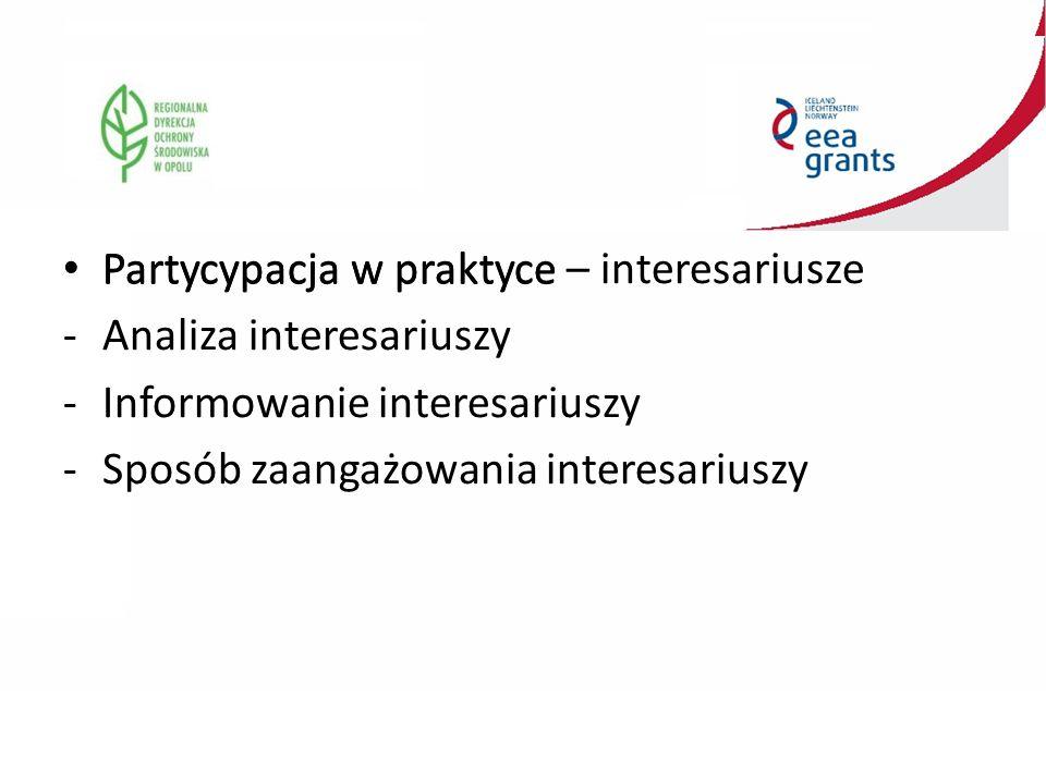 Partycypacja w praktyce Partycypacja w praktyce – interesariusze -Analiza interesariuszy -Informowanie interesariuszy -Sposób zaangażowania interesariuszy