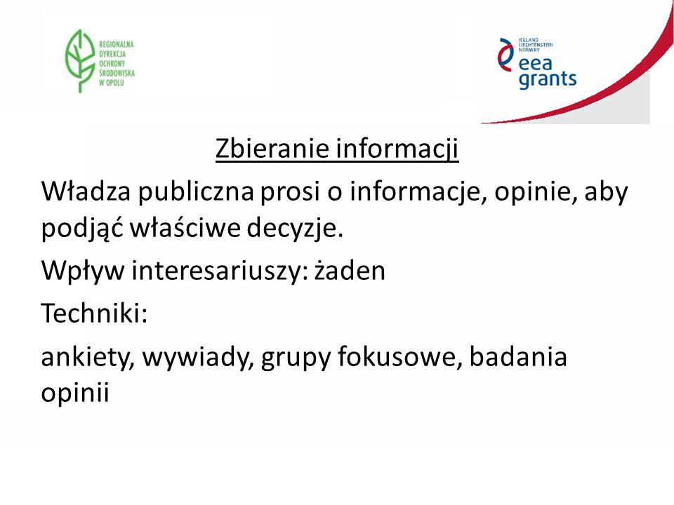 Zbieranie informacji Władza publiczna prosi o informacje, opinie, aby podjąć właściwe decyzje.