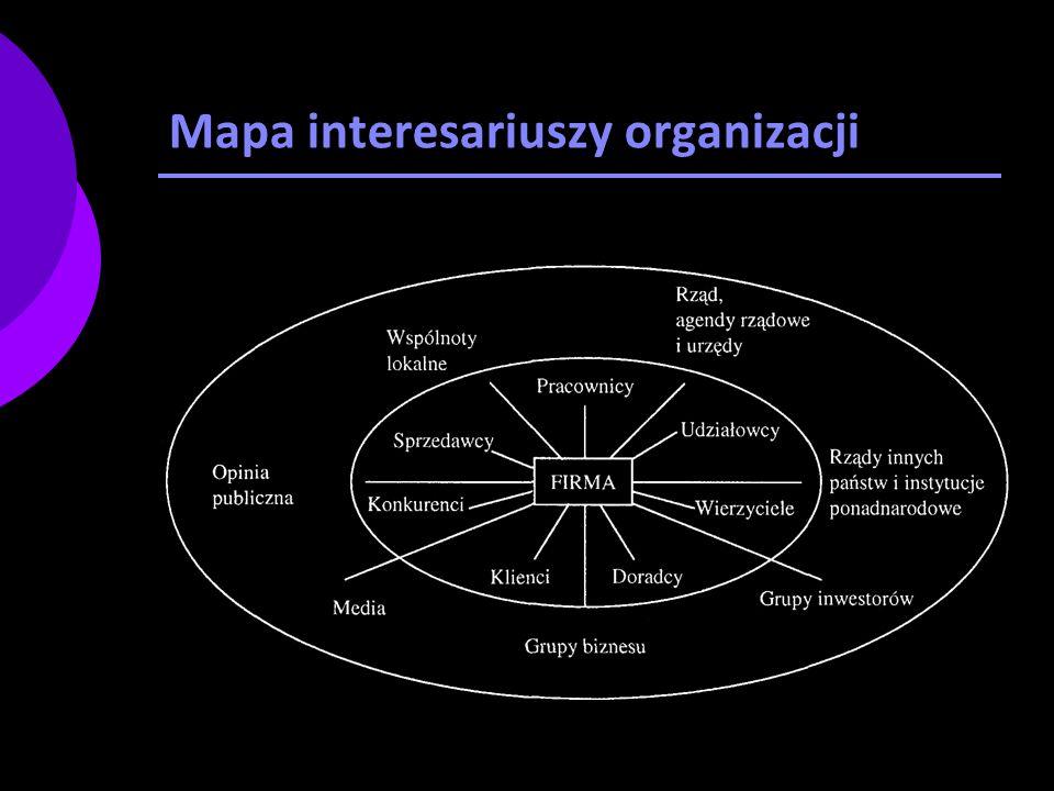 Mapa interesariuszy organizacji