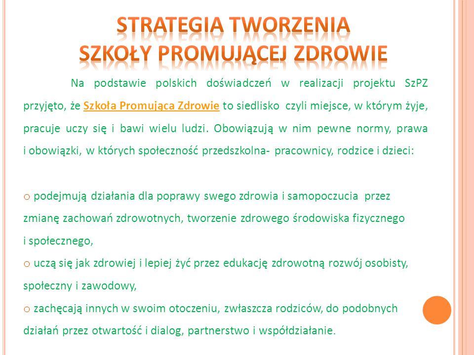 Na podstawie polskich doświadczeń w realizacji projektu SzPZ przyjęto, że Szkoła Promująca Zdrowie to siedlisko czyli miejsce, w którym żyje, pracuje uczy się i bawi wielu ludzi.