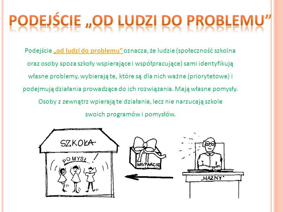 """Podejście """"od ludzi do problemu oznacza, że ludzie (społeczność szkolna oraz osoby spoza szkoły wspierające i współpracujące) sami identyfikują własne problemy, wybierają te, które są dla nich ważne (priorytetowe) i podejmują działania prowadzące do ich rozwiązania."""