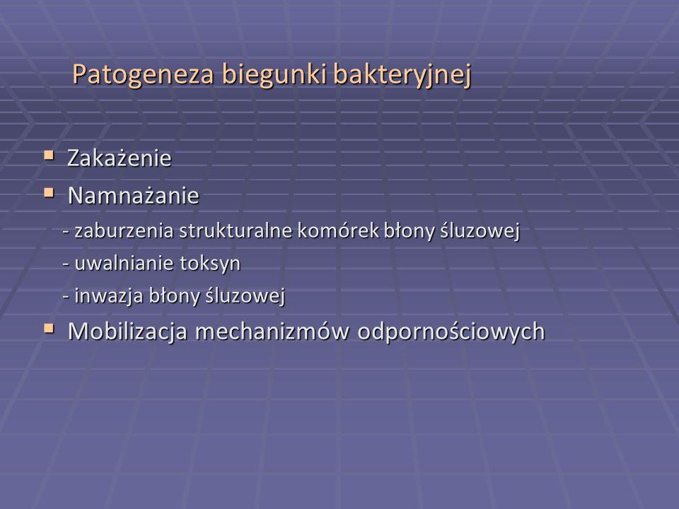 Patogeneza biegunki bakteryjnej Patogeneza biegunki bakteryjnej  Zakażenie  Namnażanie - zaburzenia strukturalne komórek błony śluzowej - zaburzenia strukturalne komórek błony śluzowej - uwalnianie toksyn - uwalnianie toksyn - inwazja błony śluzowej - inwazja błony śluzowej  Mobilizacja mechanizmów odpornościowych