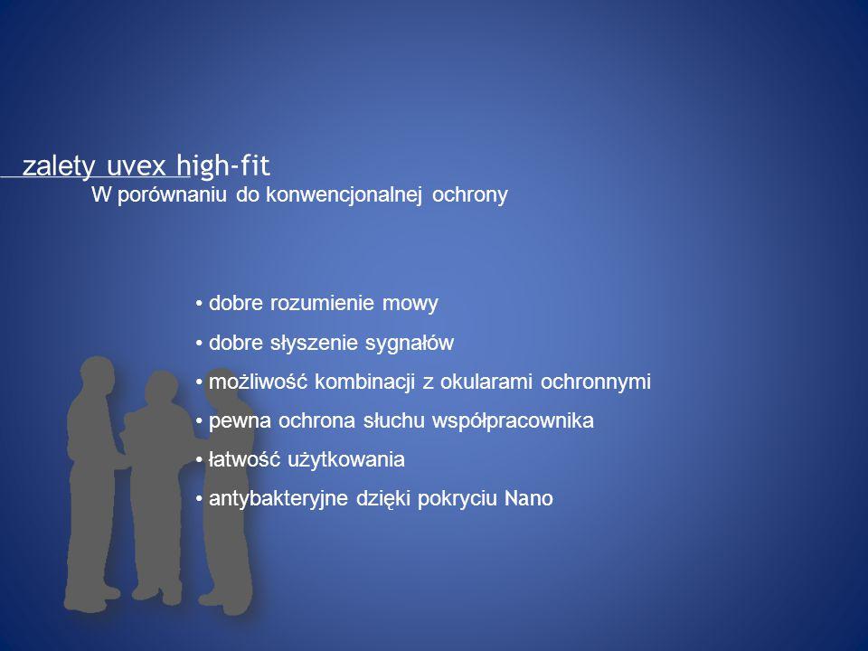 W porównaniu do konwencjonalnej ochrony dobre rozumienie mowy dobre słyszenie sygnałów możliwość kombinacji z okularami ochronnymi pewna ochrona słuchu współpracownika łatwość użytkowania antybakteryjne dzięki pokryciu Nano zalety uvex high-fit