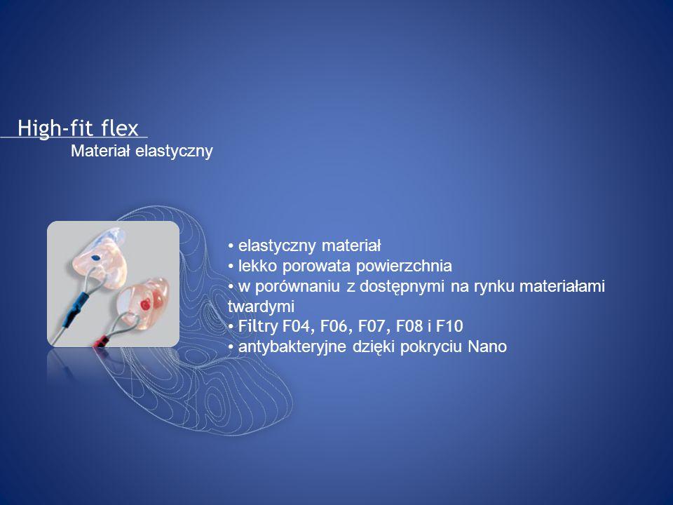 Materiał elastyczny elastyczny materiał lekko porowata powierzchnia w porównaniu z dostępnymi na rynku materiałami twardymi Filt ry F04, F06, F07, F08 i F10 antybakteryjne dzięki pokryciu Nano High-fit flex