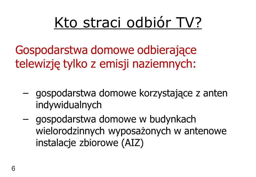 Kto straci odbiór TV? Gospodarstwa domowe odbierające telewizję tylko z emisji naziemnych: –gospodarstwa domowe korzystające z anten indywidualnych –g