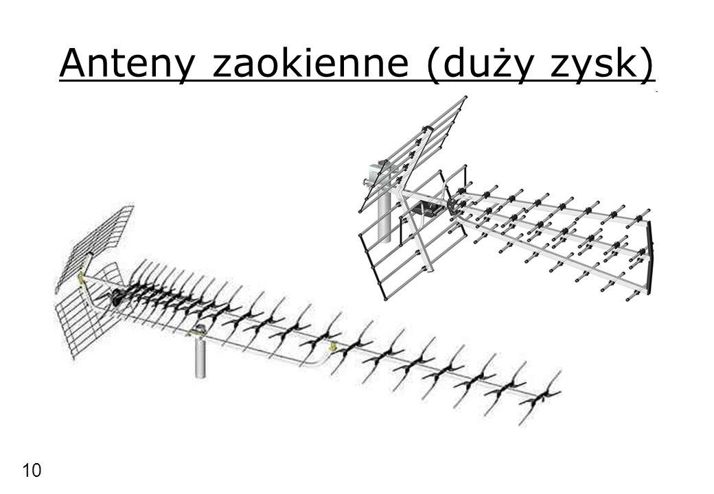 Anteny zaokienne (duży zysk) 10
