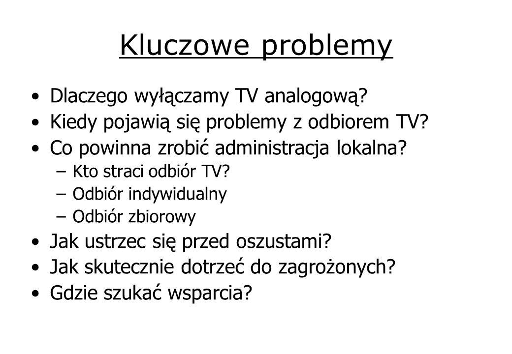 Kluczowe problemy Dlaczego wyłączamy TV analogową? Kiedy pojawią się problemy z odbiorem TV? Co powinna zrobić administracja lokalna? –Kto straci odbi