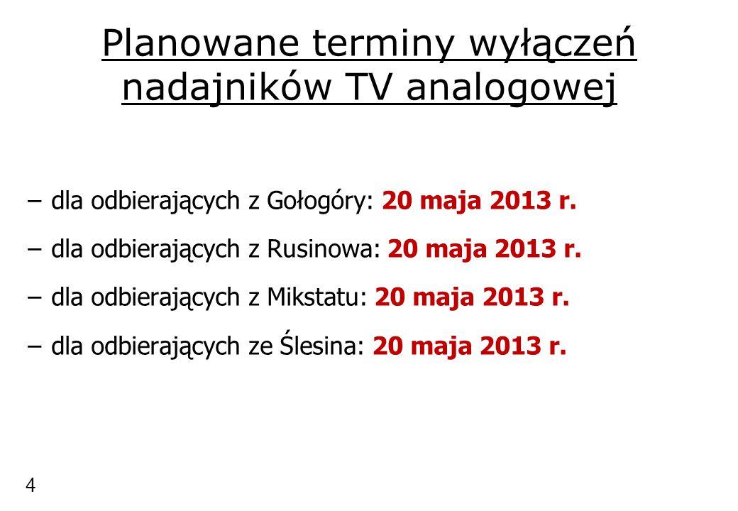 Planowane terminy wyłączeń nadajników TV analogowej –dla odbierających z Gołogóry: 20 maja 2013 r. –dla odbierających z Rusinowa: 20 maja 2013 r. –dla