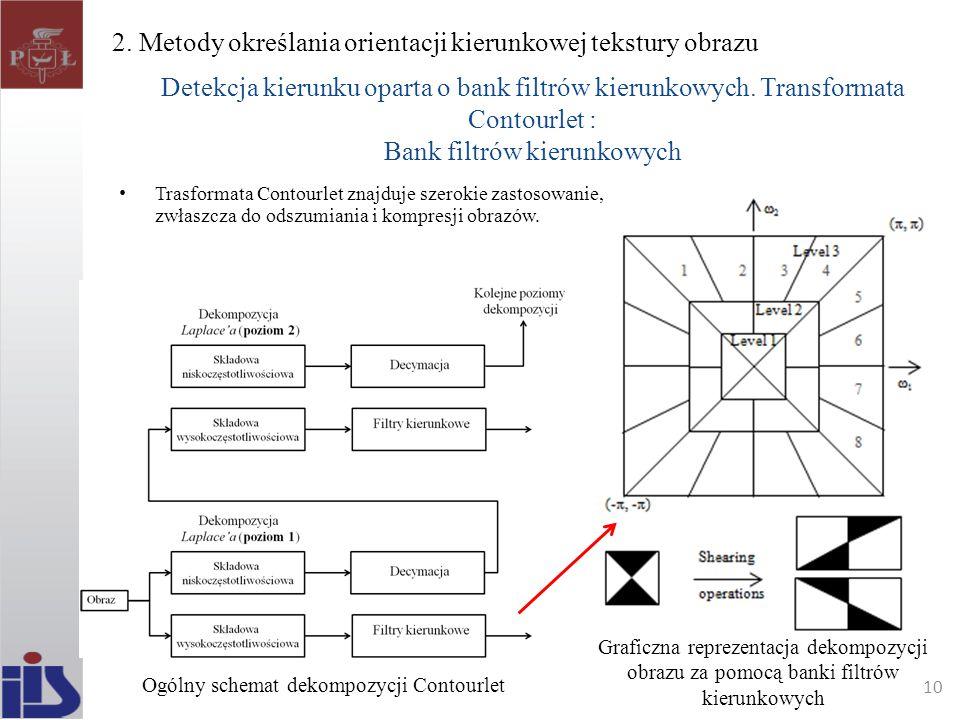 2. Metody określania orientacji kierunkowej tekstury obrazu Detekcja kierunku oparta o bank filtrów kierunkowych. Transformata Contourlet : Bank filtr