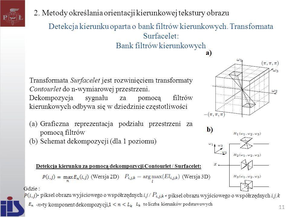 2. Metody określania orientacji kierunkowej tekstury obrazu Detekcja kierunku oparta o bank filtrów kierunkowych. Transformata Surfacelet: Bank filtró