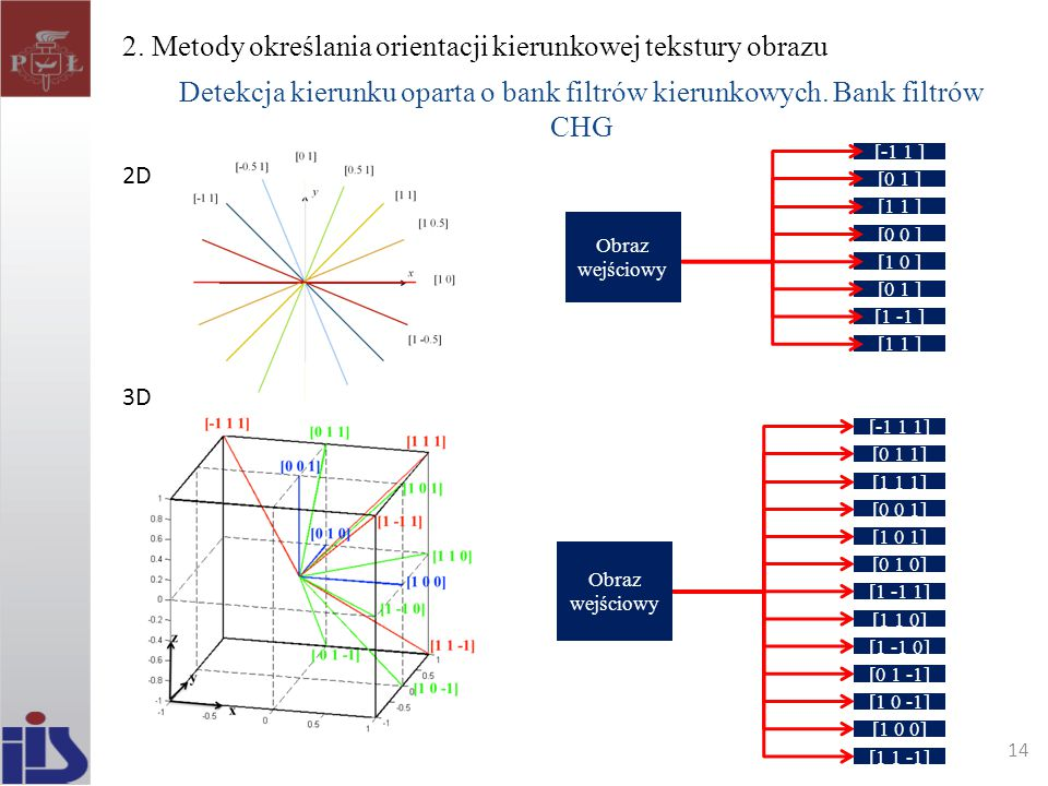 2. Metody określania orientacji kierunkowej tekstury obrazu Detekcja kierunku oparta o bank filtrów kierunkowych. Bank filtrów CHG [-1 1 1] [0 1 1] [1