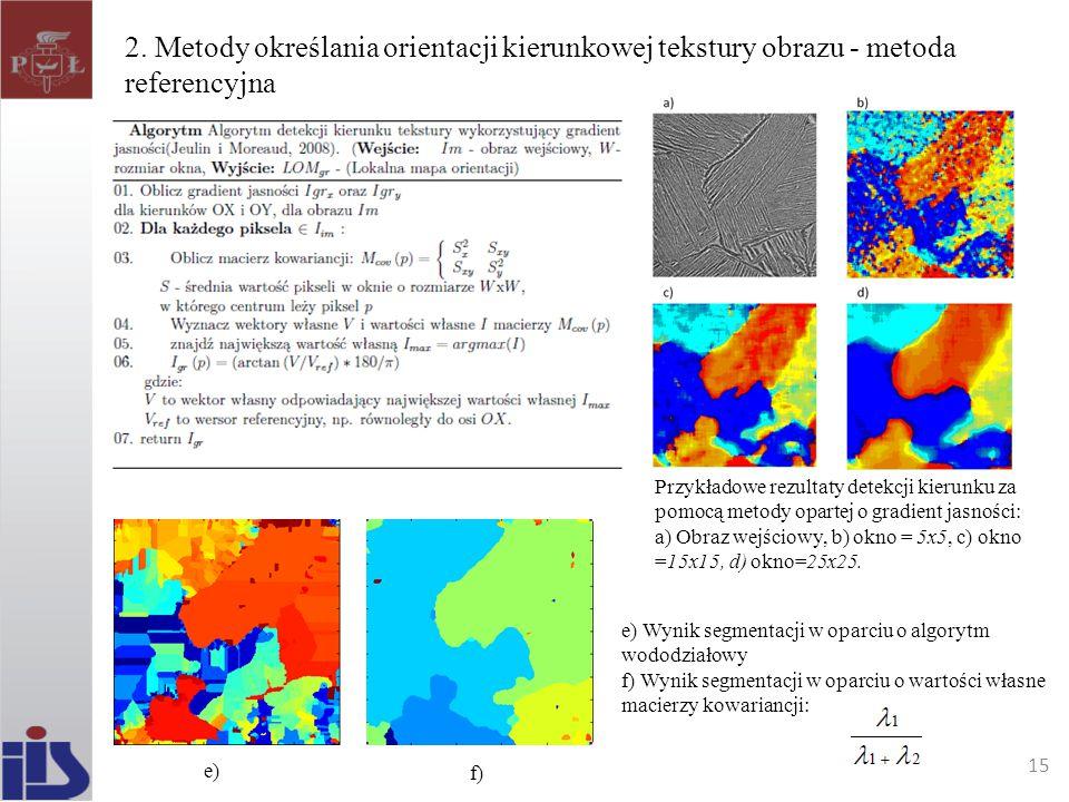 2. Metody określania orientacji kierunkowej tekstury obrazu - metoda referencyjna Przykładowe rezultaty detekcji kierunku za pomocą metody opartej o g