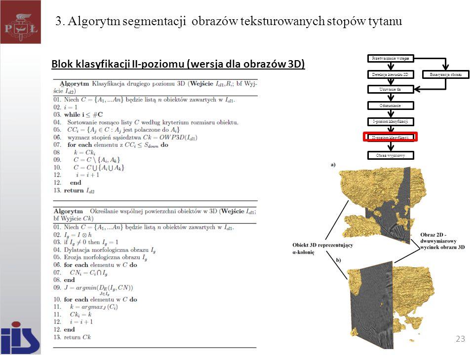 3. Algorytm segmentacji obrazów teksturowanych stopów tytanu Przetwarzanie wstępne Detekcja kierunku 2D Usuwanie tła Odszumianie I-poziom klasyfikacji