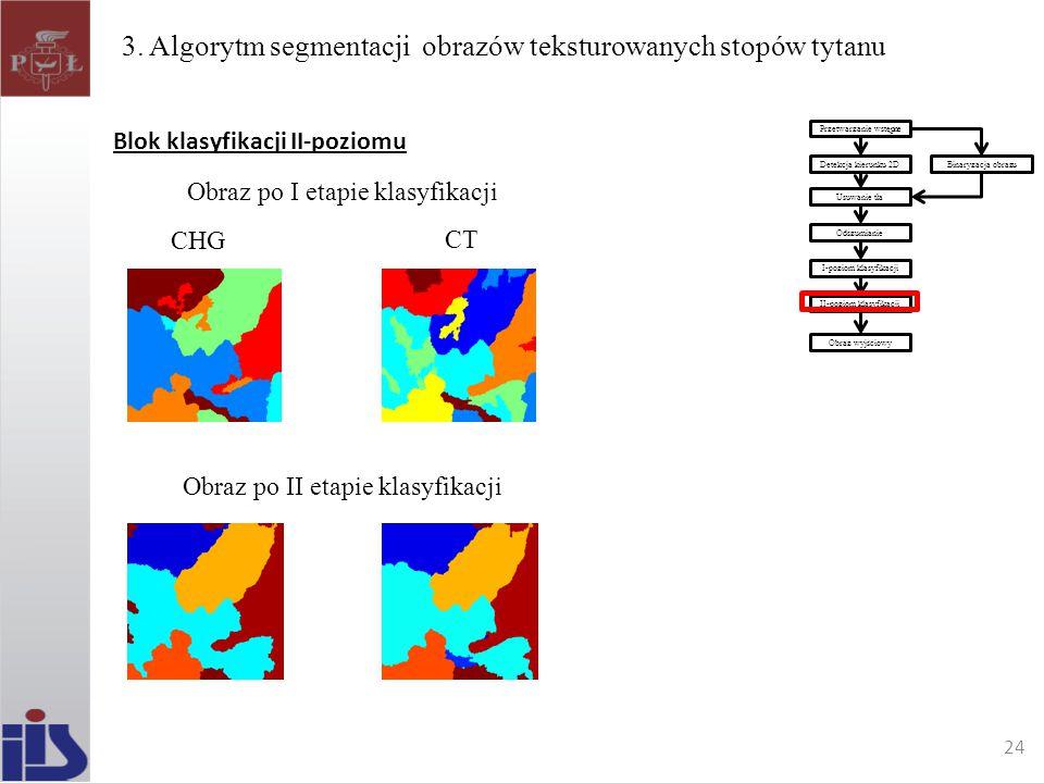 3. Algorytm segmentacji obrazów teksturowanych stopów tytanu Blok klasyfikacji II-poziomu Przetwarzanie wstępne Detekcja kierunku 2D Usuwanie tła Odsz