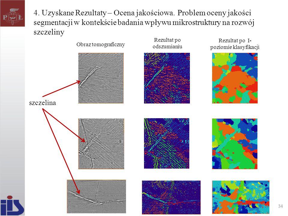 4. Uzyskane Rezultaty – Ocena jakościowa. Problem oceny jakości segmentacji w kontekście badania wpływu mikrostruktury na rozwój szczeliny Obraz tomog