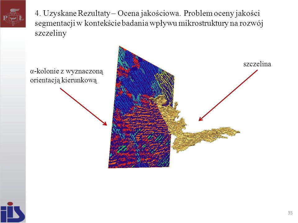 4. Uzyskane Rezultaty – Ocena jakościowa. Problem oceny jakości segmentacji w kontekście badania wpływu mikrostruktury na rozwój szczeliny szczelina α