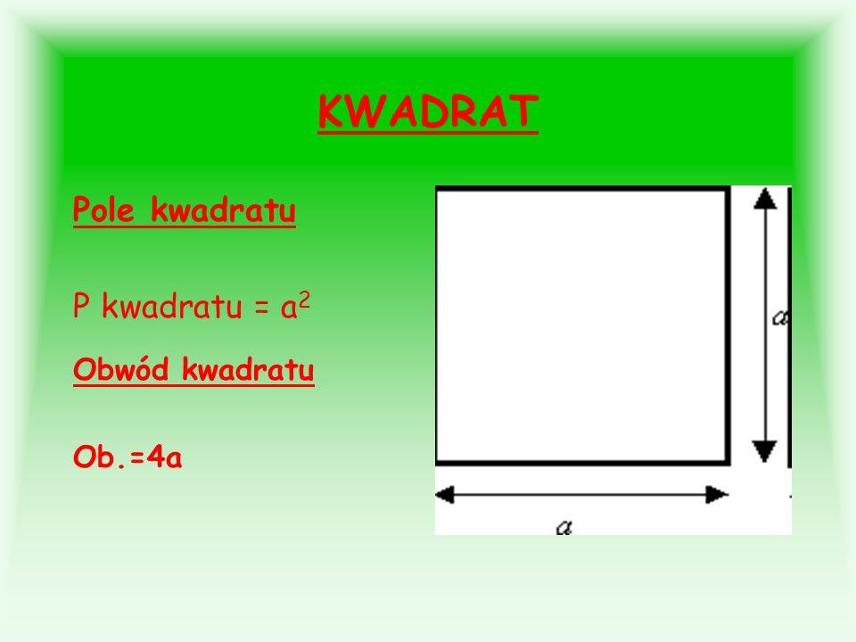 Pola i obwody figur płaskich PROSTOKĄT Pole prostokąta P prostokąta = a ∙b Obwód prostokąta Ob.=2a+2b
