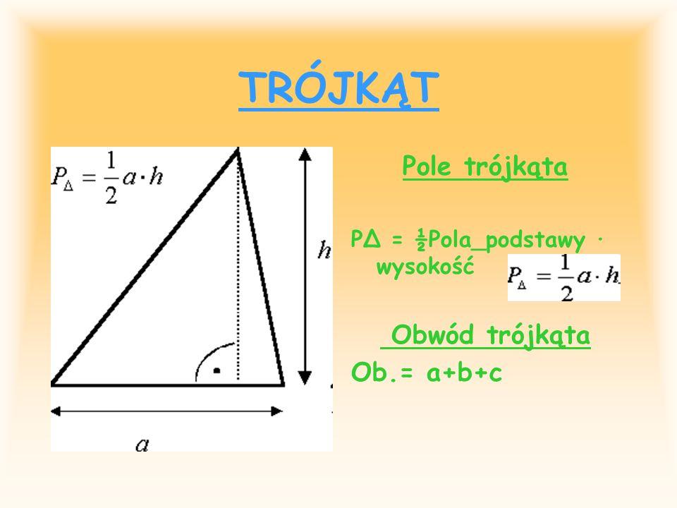 KWADRAT Pole kwadratu P kwadratu = a 2 Obwód kwadratu Ob.=4a