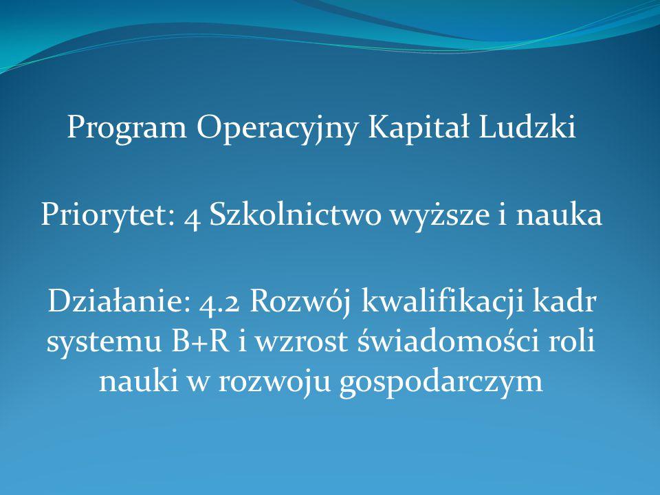 Program Operacyjny Kapitał Ludzki Priorytet: 4 Szkolnictwo wyższe i nauka Działanie: 4.2 Rozwój kwalifikacji kadr systemu B+R i wzrost świadomości roli nauki w rozwoju gospodarczym